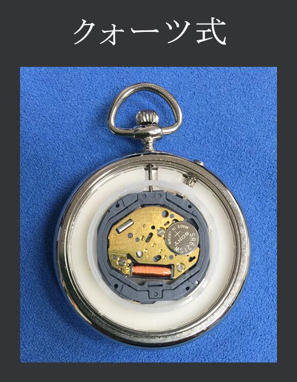クォーツ式懐中時計 ムーブメントイメージ