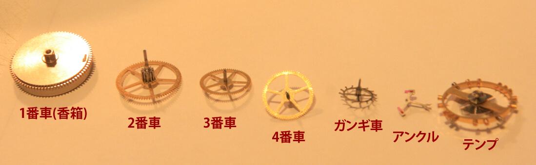 懐中時計の用語集